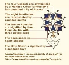 Huguenot Cross- My Ancestors were French Huguenots who fled France because of religious persecution. Four Gospels, My Ancestry, My Father's World, Family Research, French History, Family Genealogy, Holy Ghost, France, Jewerly