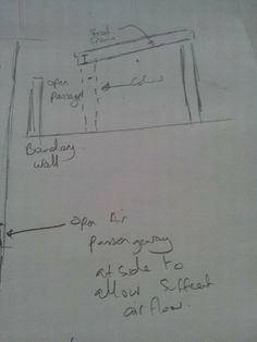 Planning Permission, Architecture Design, Math, Building, Architecture Layout, Math Resources, Buildings, Construction, Architecture