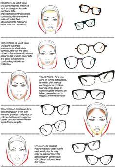 Un lente para cada rostro