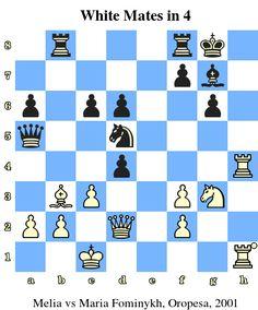 White Mates in 4. Melia vs Maria Fominykh, Oropesa, 2001 www.chess-and-strategy.com #echecs #chess #jeu #strategie