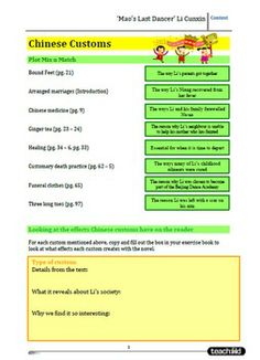 Chinese Customs A two part task sheet which explores Chinese customs in the novel and what they involve. Explorer Map, Year 8, English Literature, Teaching Resources, Dancer, Novels, Chinese, Messages, Board
