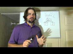 split test to maximize leads