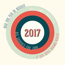 Partagez cette jolie carte de voeux toute neuve et souhaitez le meilleur à tous vos partenaires et de façon légère et poétique grâce à Popcarte !