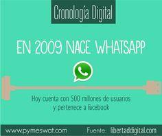 #CronologiaDigital En 2009 nace #WhatsApp un servidor para enviar mensajes por #internet. Hoy pertenece a#Facebook y cuenta con mas de 500 M de usuarios.