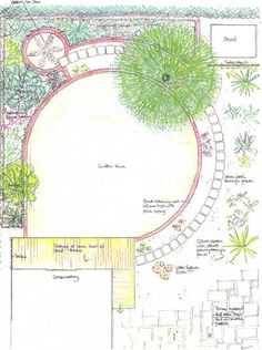 Garden design with round lawn abutting deck- a diagonal link might resolve some of the interface tension.
