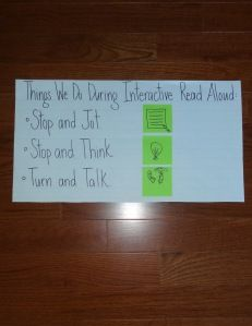 A good interactive read aloud chart