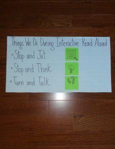 A good interactive read aloud chart