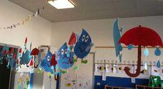 Risultati immagini per progetto acqua scuola infanzia