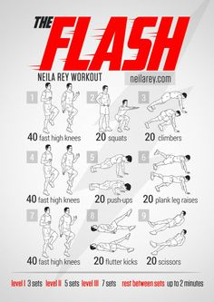 14個超級英雄在家健身攻略