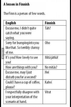Finnish Vocabulary Builder (with Audio) Vocabulary Builder, Vocabulary Games, Finnish Memes, Learn Finnish, Finnish Language, Finnish Words, Finland Travel, Thinking Day, Teaching