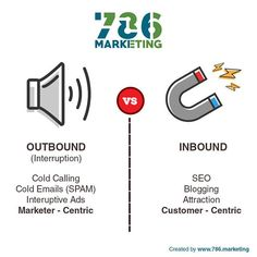"""""""Be specific enough to be credible and universal enough to be relevant."""" @AnnHandley  Branding #Marketing #inboundmarketing #socialmedia #promotionalproducts #digitalmarketing #mercadeodigital #materialpop #redessociales #reconocimientodemarca"""
