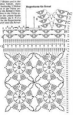 El esquema de crochet falda libre