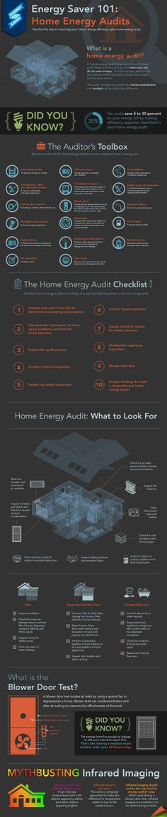 A home energy audit is the first step to saving energy and money. New Energy Saver 101 #infographic breaks down a home energy audit, explaining what energy auditors look for and the special tools they use to determine where a home is wasting energy.