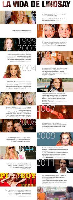 Lindsay evolución - Lindsay: una nueva oportunidad: http://www.cosmopolitantv.es/lindsay/contenidos/lindsay-evolucion