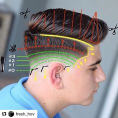 "56 Likes, 3 Comments - Hairchitect By Joffre Jara (@hairchitectapp) on Instagram: ""Great illustration using HAIRCHITECT MOBILE APP #Repost @fresh_hov ・・・ Diagram I created…"""