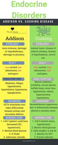 Simple comparison of Addison vs. Cushing disease. More like this at www.thedrnurse.com