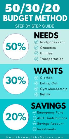 Budget Rule – Free Budget Spreadsheet – Healthy Wealthy Skinny – Finance tips, saving money, budgeting planner Ways To Save Money, Money Tips, Money Saving Tips, Money Budget, Saving Ideas, Planning Budget, Budget Planner, Savings Planner, Monthly Planner