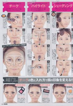 guide to powder products (すごい!!)