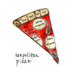 Pizza print by Alyson Thomas