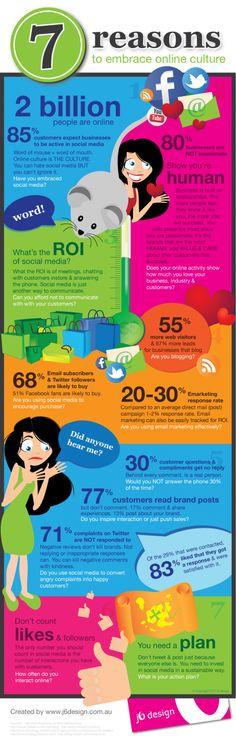 7 razones para abrazar la cultura online #infografia #infographic#socialmedia