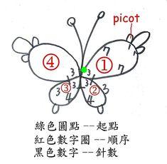 蝴蝶做法分享--針式梭編 - Rita的部落格 - 新浪部落