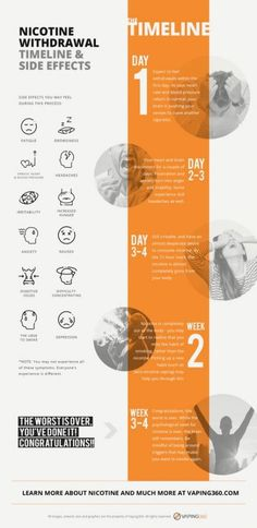 poster design layout templates 75 New Creative Infographic Examples amp; Web Design, Poster Design Layout, Graphic Design Layouts, Brochure Design, Graphic Design Inspiration, Poster Designs, Design Ideas, Brochure Layout, Layout Inspiration