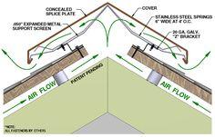 Roofing ridge vent