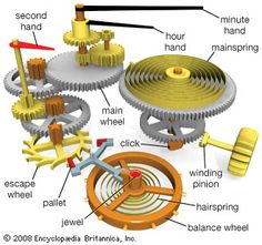 Typical components in a watch powered by a mainspring. K Watch, Wooden Clock, Cool Watches, Watches For Men, Pendulum Clock, Mechanical Clock, Gear Clock, Clock Repair, Vintage Watches