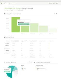 520 Energy Analysis App by Margaret Hall, via Behance