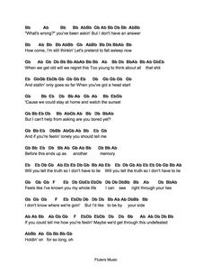 Flute Sheet Music: Are You Bored Yet? Easy Piano Songs, Guitar Chords For Songs, Music Chords, Piano Sheet Music Letters, Flute Sheet Music, Music Sheets, Painted Ukulele, Learning Music, Are You Bored