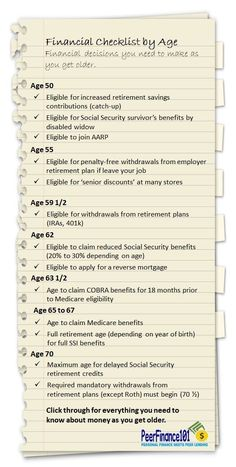 Just found this guide on retirement planning and a retirement checklist by age. Article is loaded with checklists, worksheets and tables in five retirement topics from investing to estate planning. 5 Critical Pieces to Answer When Can I Retire Pam Preparing For Retirement, Retirement Advice, Retirement Cards, Retirement Planning, Financial Planning, Early Retirement, Retirement Countdown, Retirement Strategies, Financial Budget