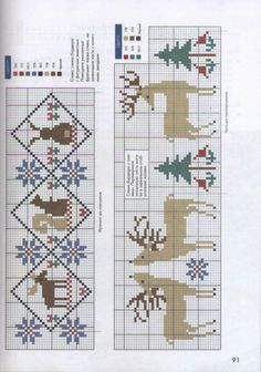 Brilliant Cross Stitch Embroidery Tips Ideas. Mesmerizing Cross Stitch Embroidery Tips Ideas. Cross Stitch Christmas Ornaments, Xmas Cross Stitch, Cross Stitch Borders, Cross Stitch Samplers, Cross Stitch Animals, Christmas Cross, Cross Stitch Charts, Cross Stitch Designs, Cross Stitching