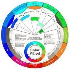 Details about ICI Dulux Color Wheel,Dulux Paint Colour ...