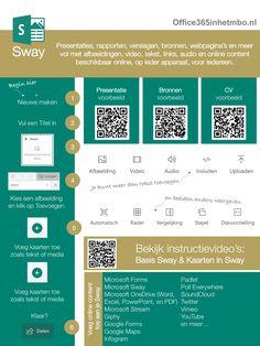 Instructiekaart Sway voor docenten die Office 365 gebruiken. Office 365, School