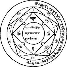 16. Четыре защиты от ошибок Tibetan Mandala, Mandalas