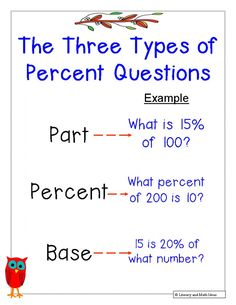 The three types of percent questions
