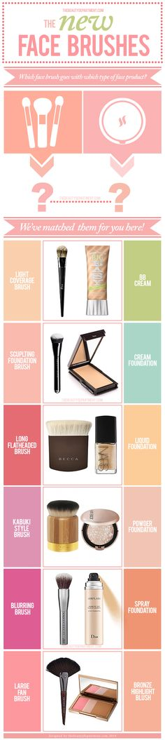 thebeautydepartment.com new face brushes