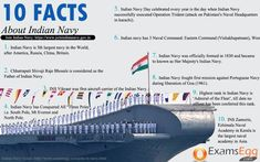 Indian Navy Day, Important Dates