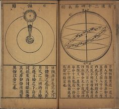 Reprint of the General Introduction to Calendrical Astronomy (1646) by Wang Yingming, China http://www.wdl.org/en/item/11428/#q=astronomie …