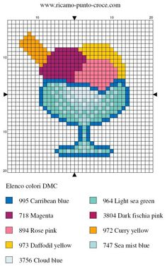 cuisine - kitchen - glace - point de croix - cross stitch - Blog : http://broderiemimie44.canalblog.com/