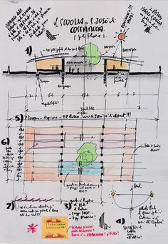 Renzo Piano, La scuola a S. José di Costarica. 3/31/12, Pen, Pencil, Marker, & Post It on Trace Paper, 17.5 x 24.5