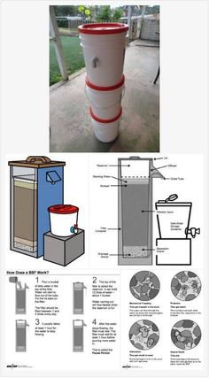 Rain Harvesting: How To Store & Filter Rainwater For Drinking - See Post!
