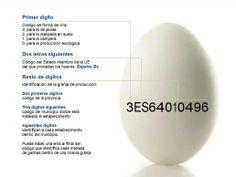Significado de la numeración en la cáscara del #huevo. #etiquetado #alimentos   http://es.pinterest.com/alimenbienestar/etiquetado-de-los-alimentos/