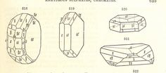Image taken from page 681 of 'A System of Mineralogy. Descriptive Mineralogy ... By J. D. Dana ... aided by George Jarvis Brush ... Fifth edition. Rewritten and enlarged, etc'