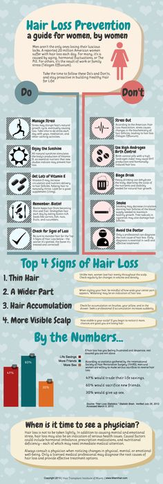 If you are having hair loss, go see your doctor.  Hair Loss Prevention for Women