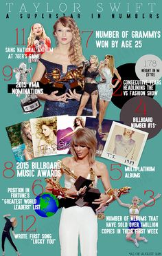 Taylor Swift Superstar by the Numbers - She is amazing Taylor Swift Fan Club, Taylor Swift Music, Long Live Taylor Swift, Taylor Swift Facts, Swift 3, Taylor Alison Swift, Selena And Taylor, Taylor Swift Wallpaper, Charlie Puth