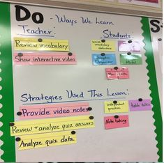 """These learning strategies were generated by middle school students. The students were given a voice and choice about what they can """"do"""" to learn the curriculum requirements. Video Notes, Instructional Coaching, Curriculum, Vocabulary, Middle School, Leadership, Stuff To Do, Students, Classroom"""