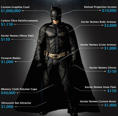 Batman Armor and its theoretical costs....came to be about 1,058,600