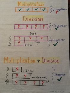 4th grade tape strip diagram worksheets for adding and subtracting strip diagrams for multiplication and division anchor chart ccuart Choice Image