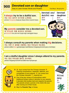 Easy to Learn Korean 900 - Devoted Son/Daughter. Chad Meyer and Moon-Jung Kim EasytoLearnKorean.com An Illustrated Guide to Korean